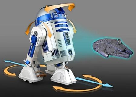 robot R2D2 DVD projector Nikko