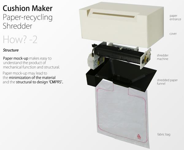 Cushion maker : fabriquer votre coussin en papier recyclé