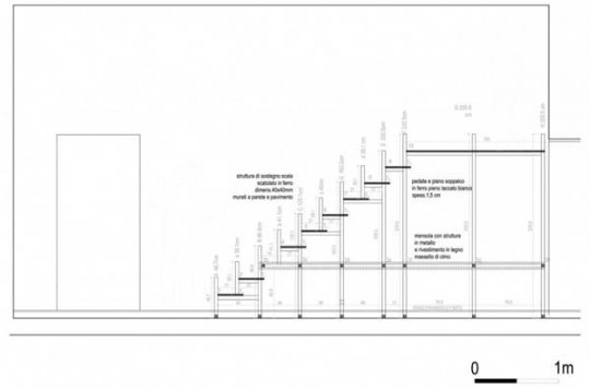 Plan du House Studio, escalier