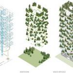 Plan des tours Forêt verticale de Stefano Boeri