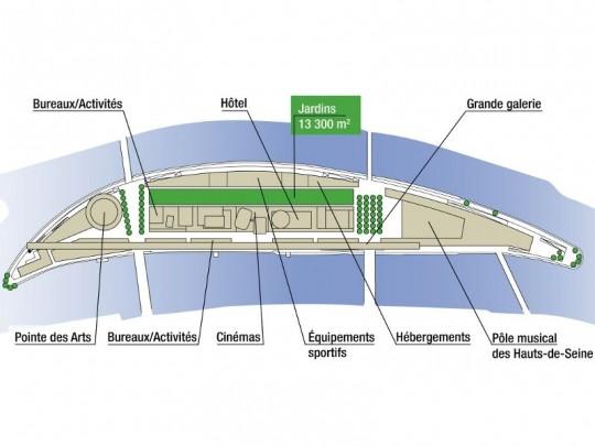 Ile Seguin : Projet n°1 (plan)