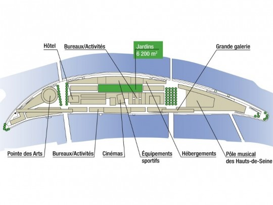 Ile Seguin : Projet n°3 (plan)