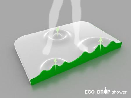 principe de fonctionnement de la douche écologique Eco drop