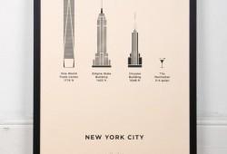 Poster New-York City : Les gratte-ciels emblématiques de Manhattan